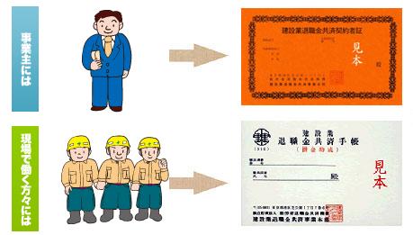 手帳 共済 建設 業 退職 金